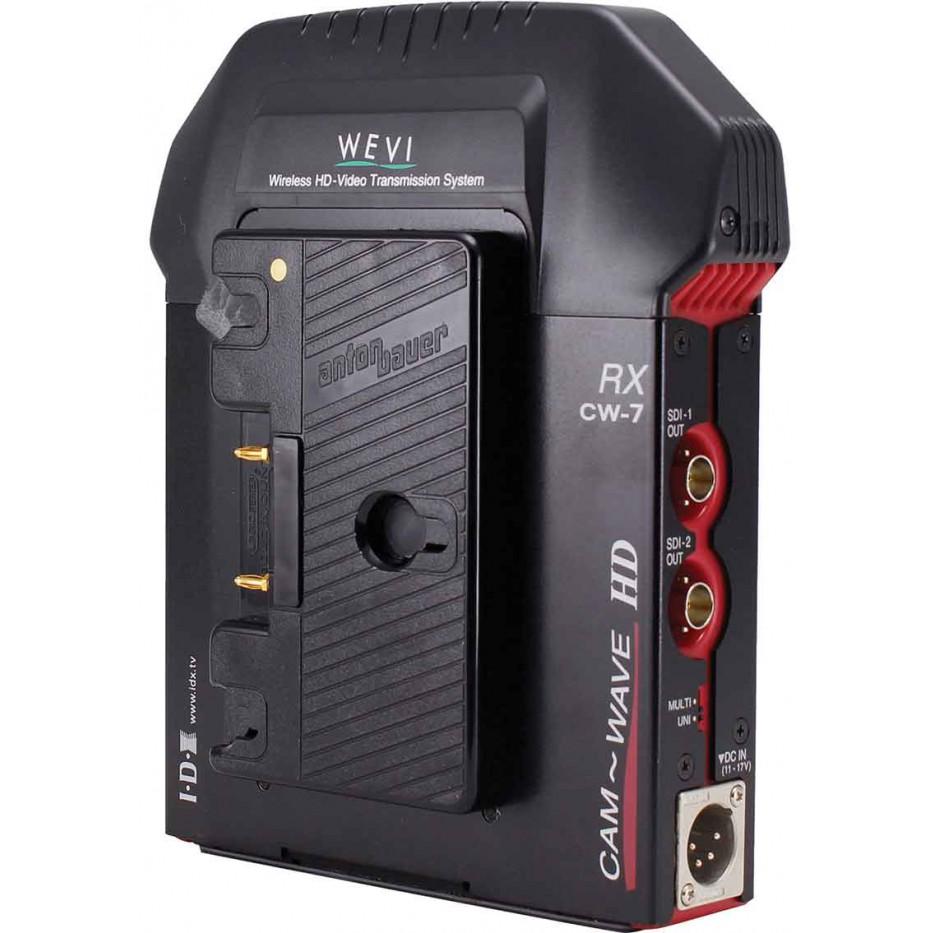 -idx-cw-7 - émetteur récepteur vidéo HD-SDI sans fil pour caméra