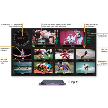 Kaleido Alto-HD - Processeur multi-image HD/SD