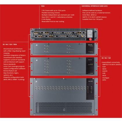 ARTIST-32-64-128-1024 - Matrice intercom modulaire décentralisée